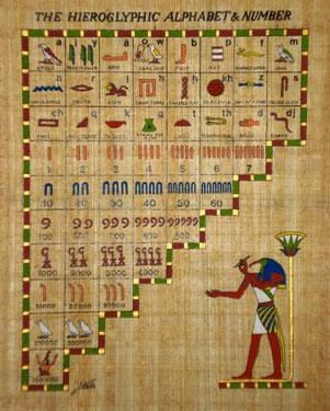 storia matematica, matematica, matematica dell'antico egitto, numeri egizi, numeri geroglifici, sistemi a base decimale egizio, sistema binario antica civiltà egizia