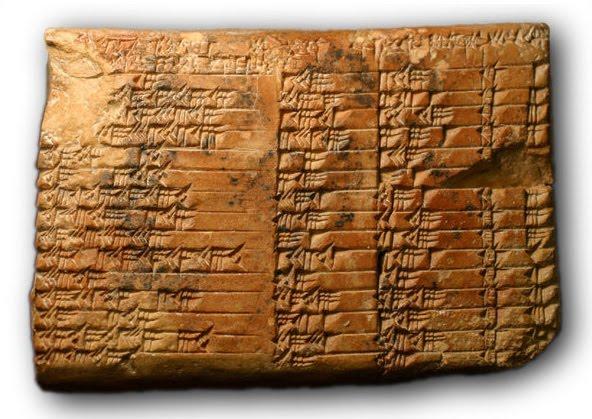 storia matematica, matematica, matematica dell'antico egitto, matematica dell'antica mesopotamia, matematica babilonese, equazioni, equazioni di primo grado, equazioni di secondo grado, caratteri cuneiformi, misurazione degli angoli, calcoli astronomici, concetto di zero